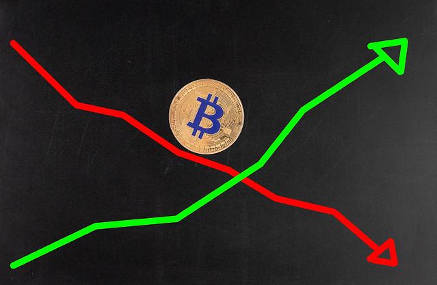 Cryptocurrncy demand supply
