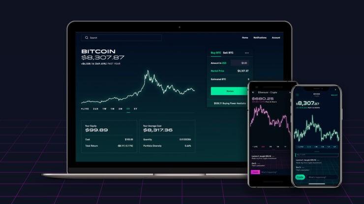 algoritam kripto automatskog trgovanja možete li trgovati bitcoin zlatom?