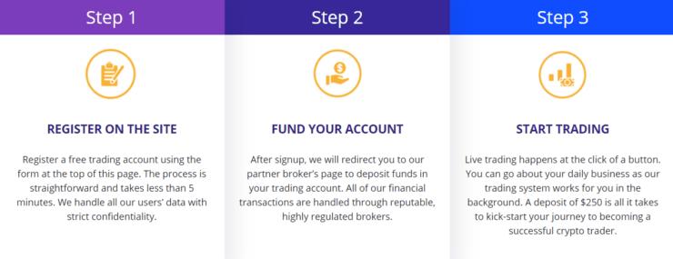 bitcoin era get started