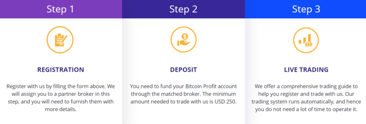 bitcoin profit how does it work
